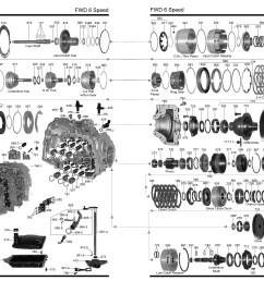 68rfe wiring diagram wiring libraryallison 1000 parts diagram dodge dakota wiring diagram 45rfe rh detoxicrecenze com [ 5057 x 3068 Pixel ]
