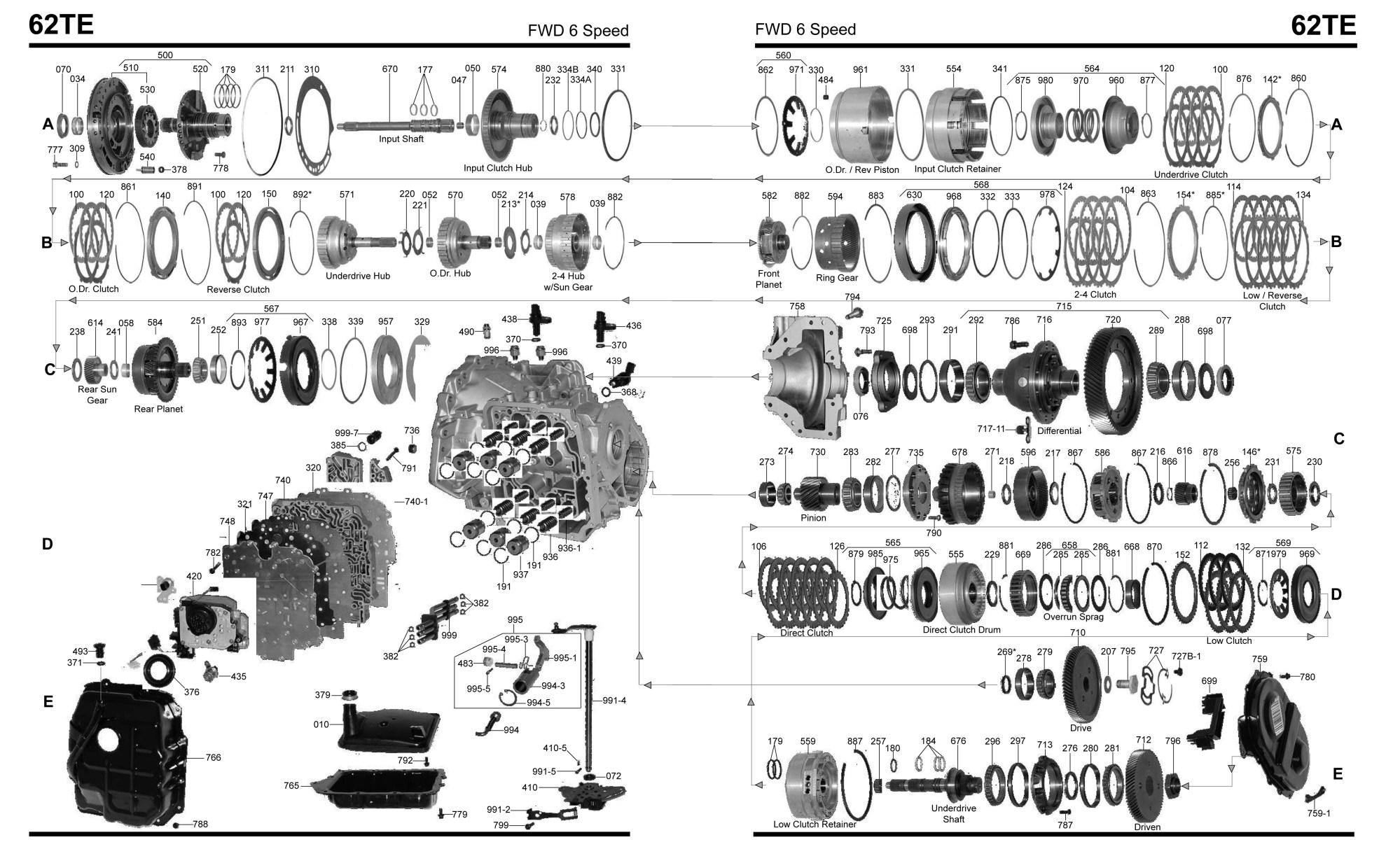 hight resolution of 68rfe wiring diagram wiring libraryallison 1000 parts diagram dodge dakota wiring diagram 45rfe rh detoxicrecenze com