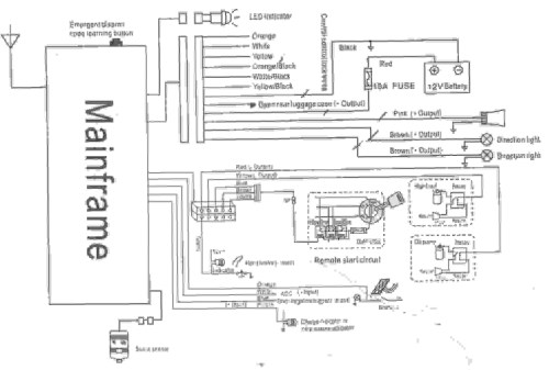 small resolution of  starter wiring diagram on audiovox wiring tech wiring liry on