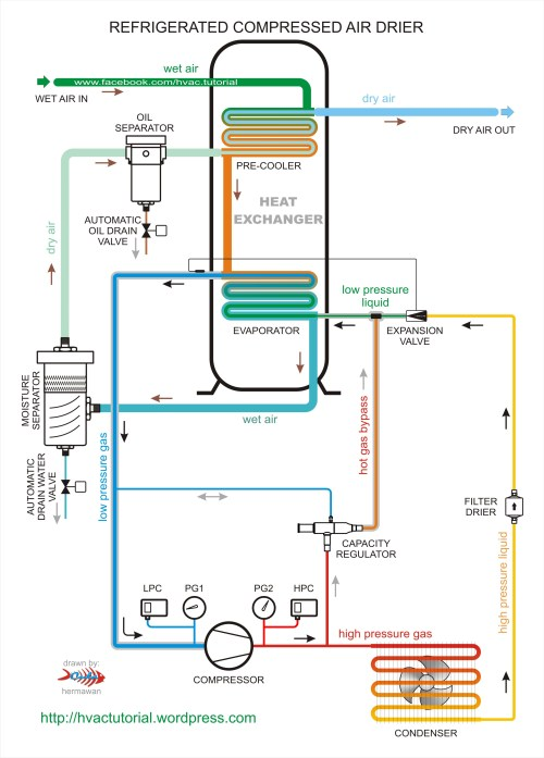 small resolution of auto air condition system diagram amazing air conditioner wiring diagram everything you of auto air condition