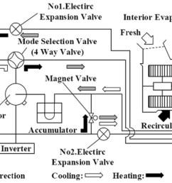 automobile ac system diagram energies free full text of automobile ac system diagram car car a c [ 3178 x 1496 Pixel ]