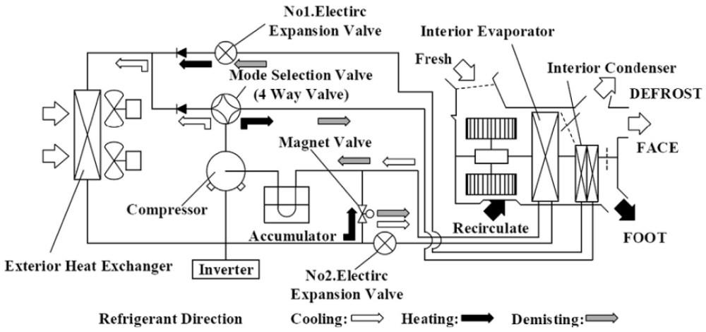 medium resolution of automobile ac system diagram energies free full text of automobile ac system diagram car car a c