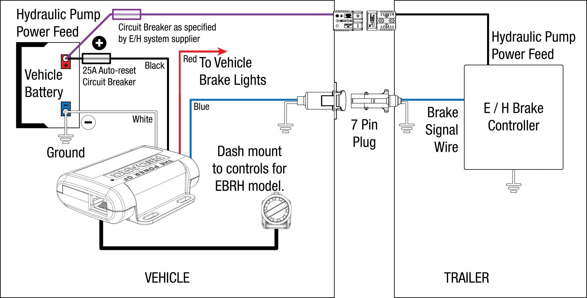 hight resolution of breakaway switch wiring diagram schematic diagrambreakaway wiring diagram trailer breakaway switch wiring diagram gooseneck trailer breakaway
