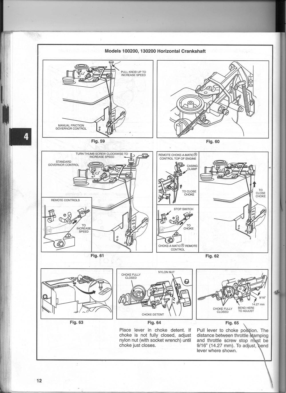 medium resolution of briggs and stratton 17 5 hp engine diagram stunning briggs and stratton engine breakdown simple wiring