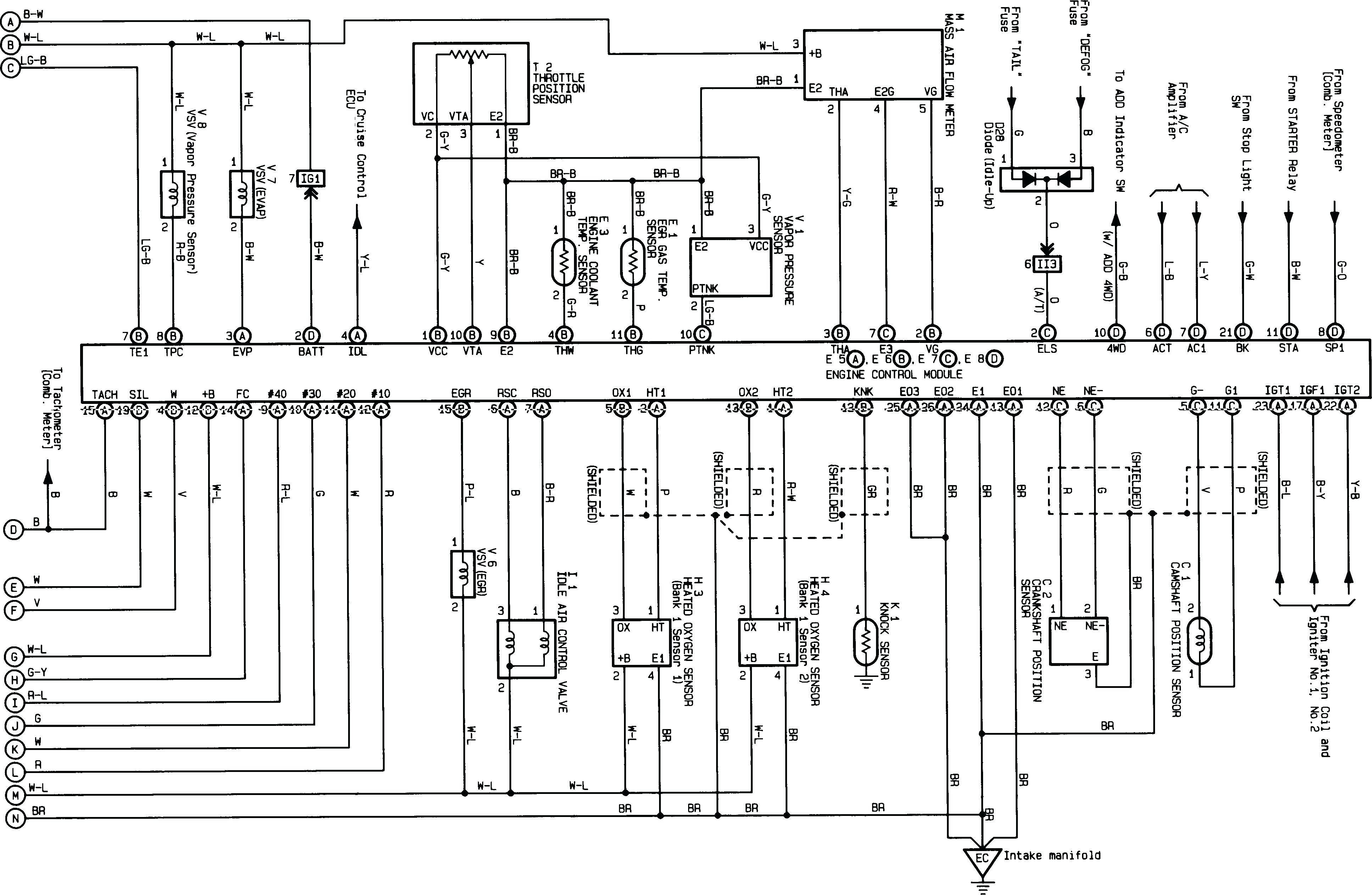91 Toyota Mr2 Engine Diagrams 91 Mazda B2200 Engine Wiring