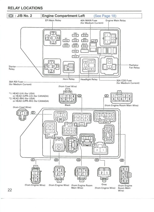 small resolution of camry engine diagram 2003 toyota camry 2 4 fuse box diagram 1995 toyota camry fuse box