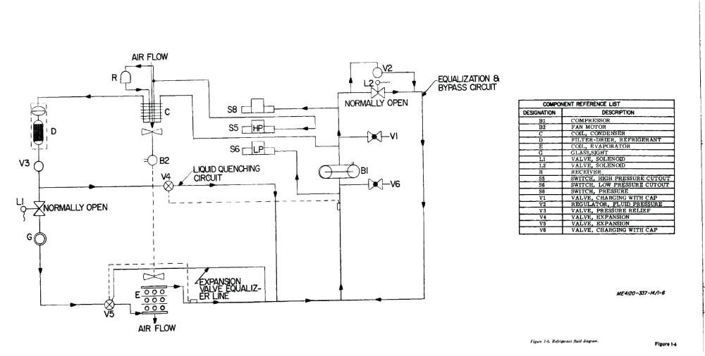 medium resolution of car ac system diagram split air conditioner wiring pdf central white simple