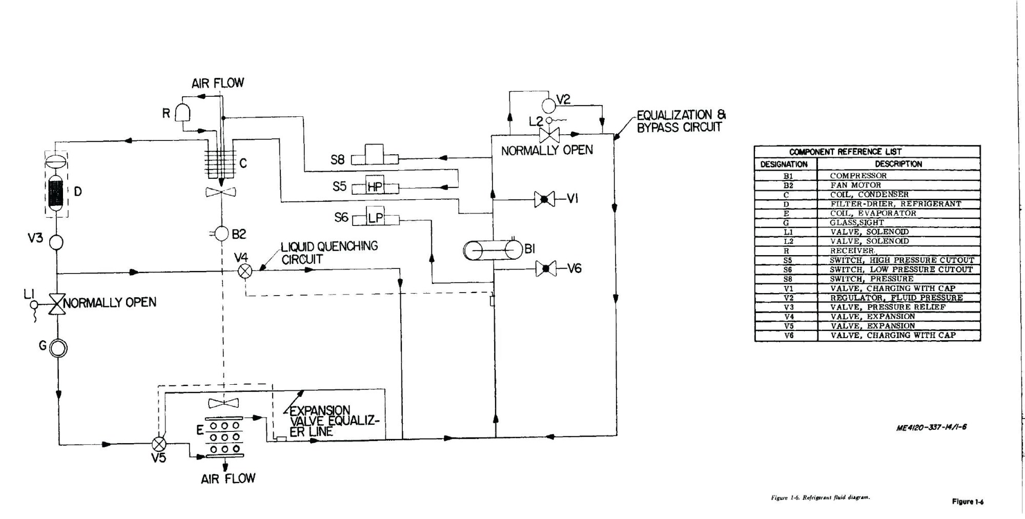 hight resolution of car ac system diagram split air conditioner wiring pdf central white simple