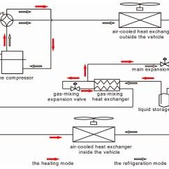 Car Ac Schematic Diagram 49cc Terminator Mini Chopper Wiring Working My