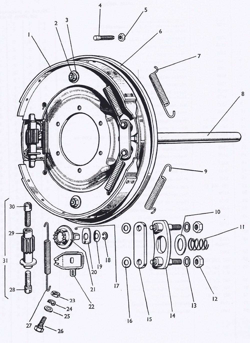 medium resolution of car brake parts diagram car diagram splendi car brake diagram race car brake system of car
