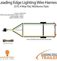 full size of car diagram splendi car brakeram utility trailer wiring plug wire mate race [ 1440 x 1440 Pixel ]
