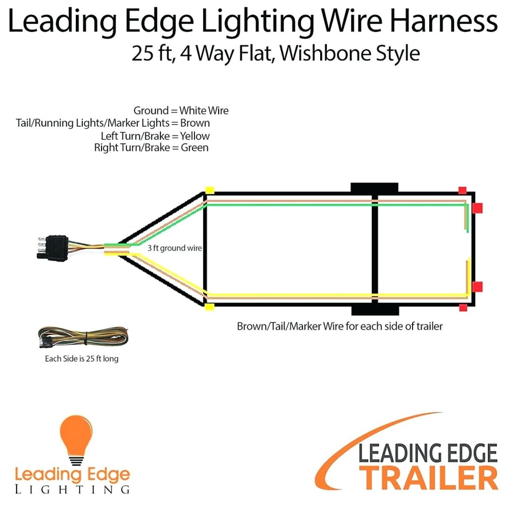 medium resolution of full size of car diagram splendi car brakeram utility trailer wiring plug wire mate race