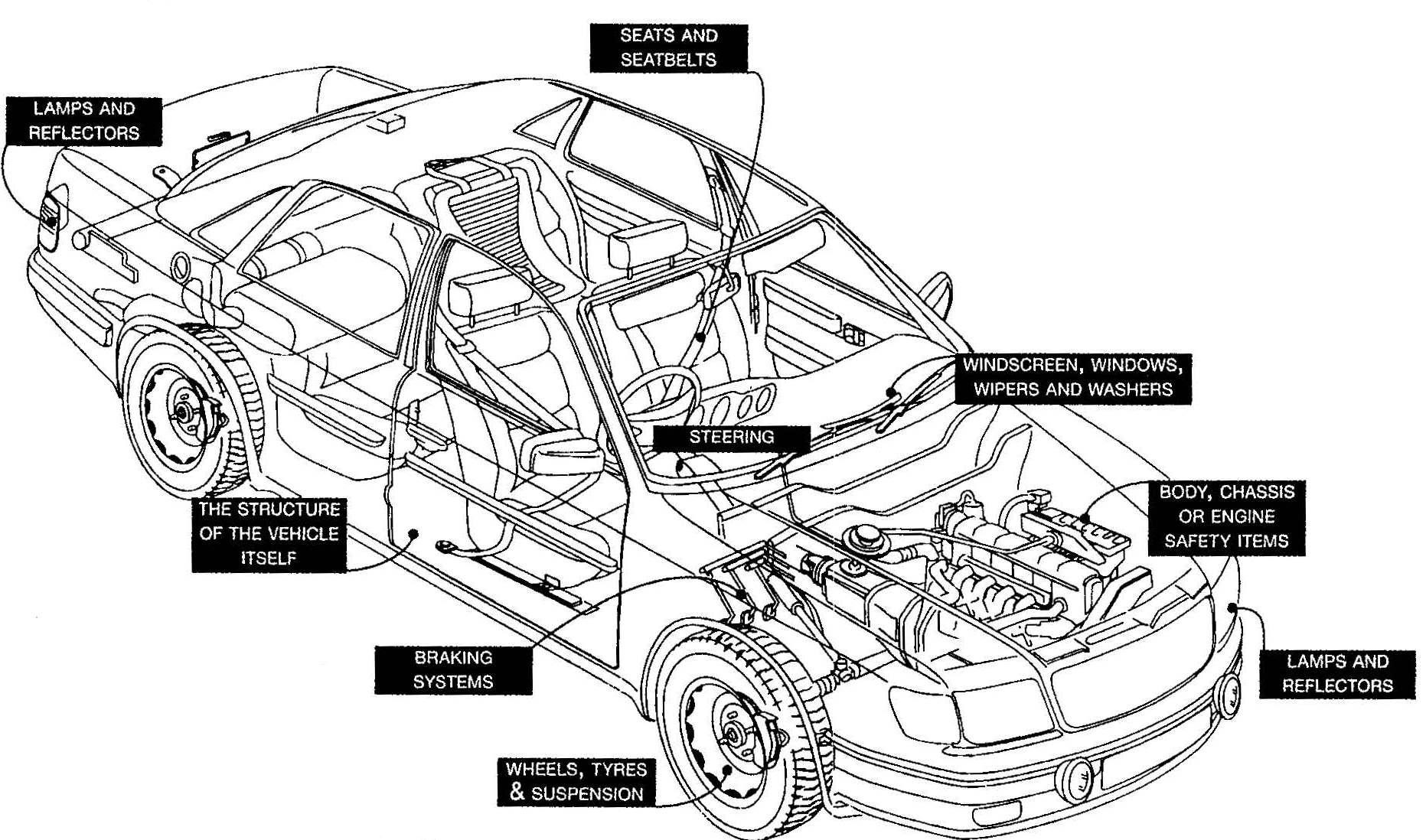 Car Diagram Parts