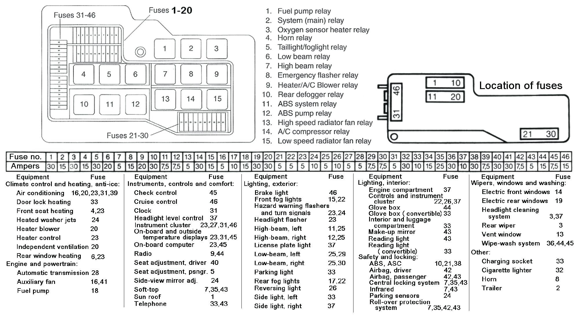 hight resolution of 2011 volkswagen jetta sel fuse location diagrams