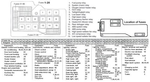 small resolution of 2011 volkswagen jetta sel fuse location diagrams