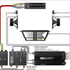 Subwoofer Wiring Diagram For 6 Subs Diagramming Adverb Clauses Car Sound System Setup | My