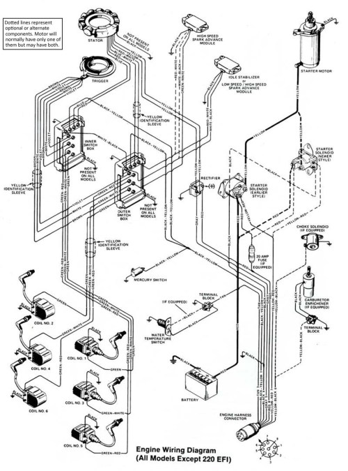 small resolution of mercury transmission diagrams wiring library 1969 mercury cougar wiring diagram 99 mercury cougar engine diagram