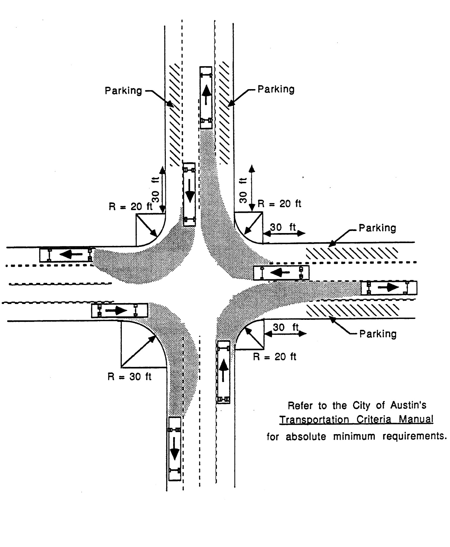 Traffic Intersection Templates