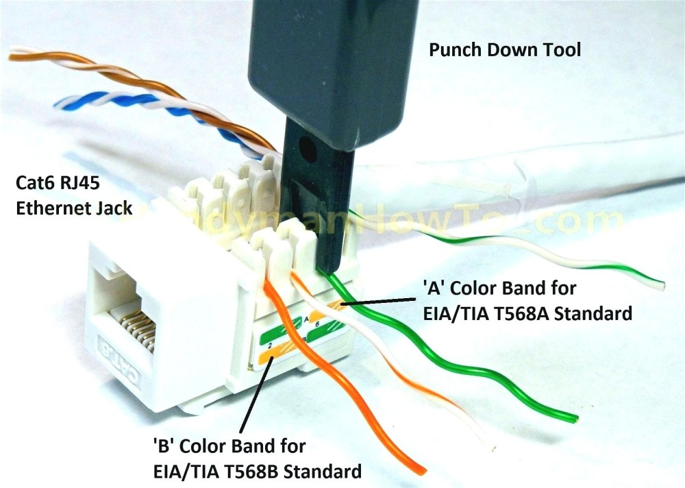 medium resolution of cat5 jack wiring diagram beautiful cat 5 jack gallery everything you need to know about of