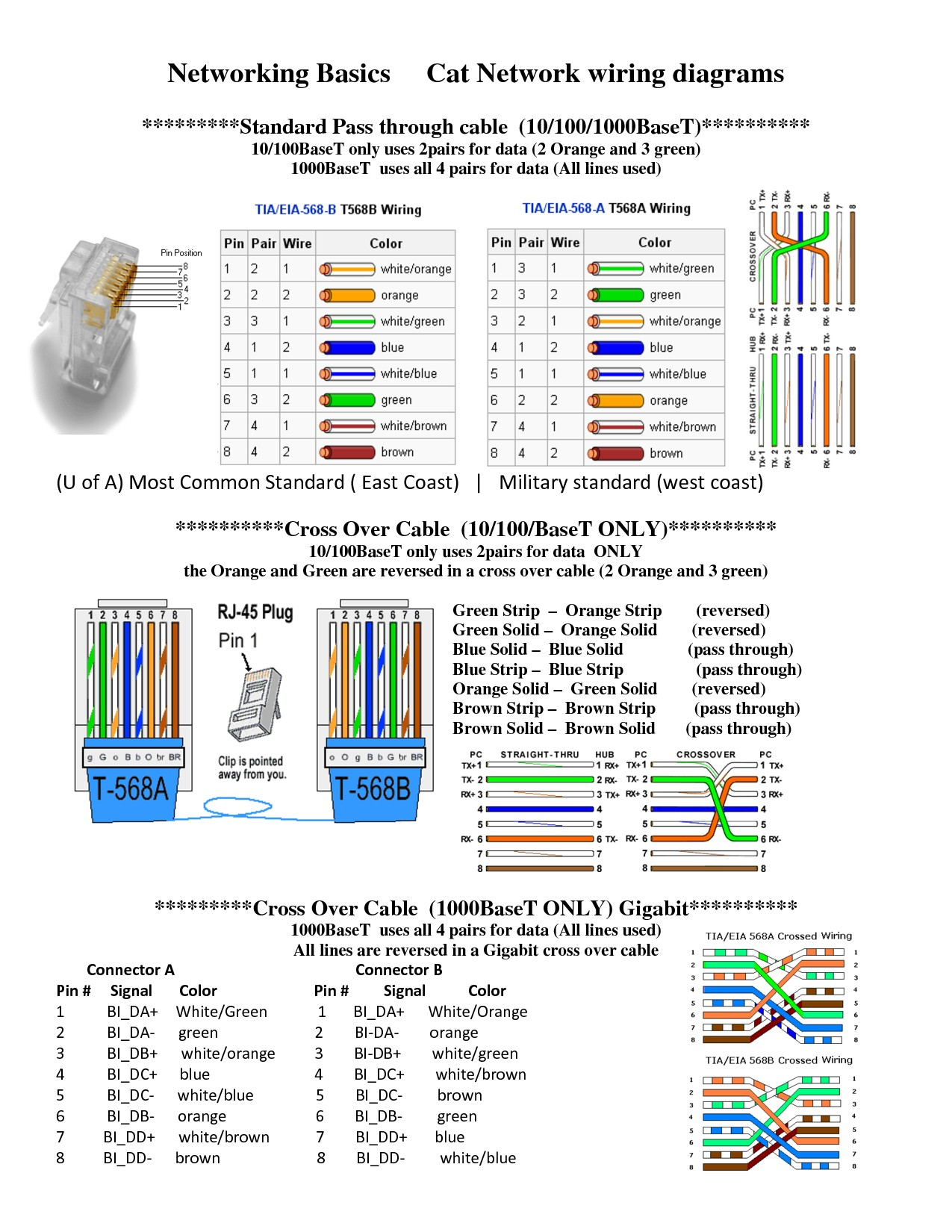 hight resolution of amazing data socket wiring gallery everything you need to know