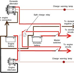 Car Charging System Wiring Diagram Pioneer Deh P3500 My