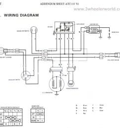 chinese 125cc pit bike wiring diagram [ 1965 x 1893 Pixel ]