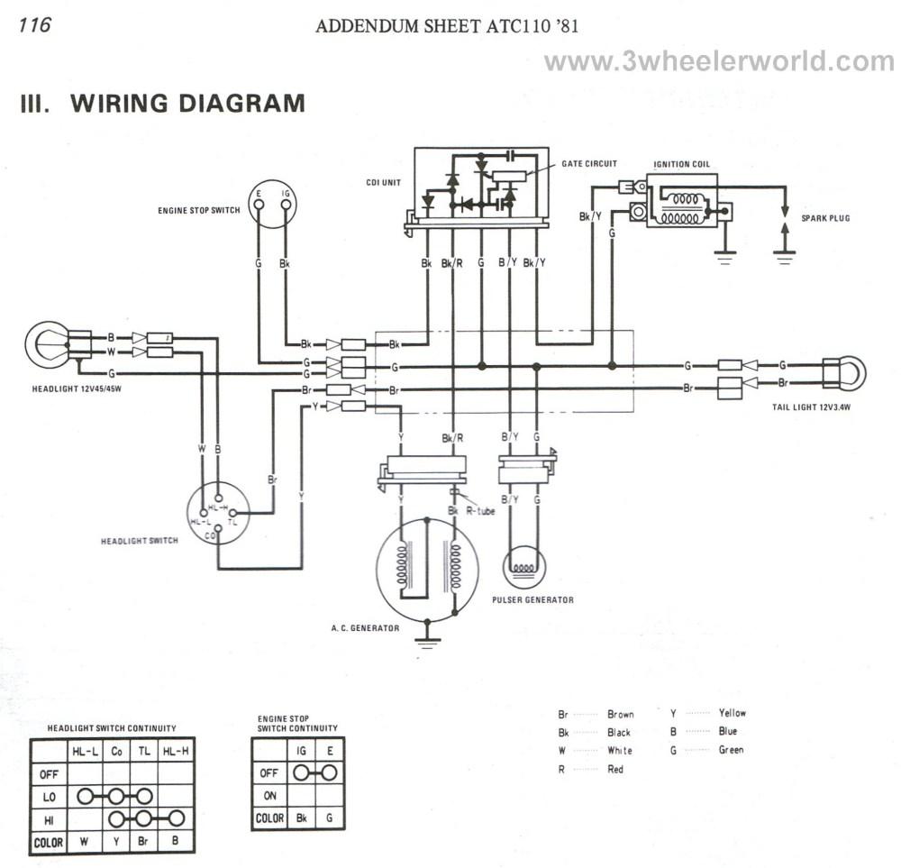 medium resolution of chinese 125cc pit bike wiring diagram