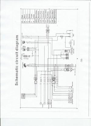 100cc Atv Wiring Diagram | Wiring Diagram Database