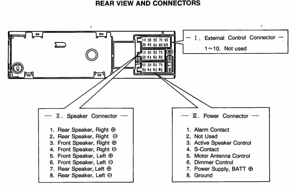 medium resolution of chrysler 3 8 engine diagram 2001 chrysler sebring wiring diagram free sophisticated radio s of chrysler