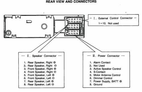 small resolution of chrysler 3 8 engine diagram 2001 chrysler sebring wiring diagram free sophisticated radio s of chrysler