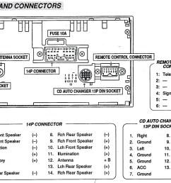 chrysler pacifica engine diagram 2004 chrysler pacifica car radio wiring diagram stereo fresh diagra of chrysler [ 2225 x 1620 Pixel ]