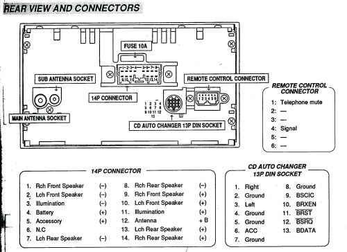 small resolution of chrysler pacifica engine diagram 2004 chrysler pacifica car radio wiring diagram stereo fresh diagra of chrysler