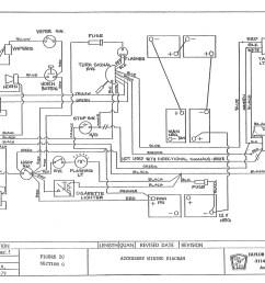 1999 electric club car wiring diagram circuit and schematics diagram [ 2090 x 1592 Pixel ]
