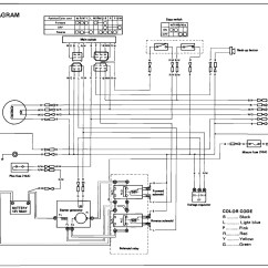 Car Starter Wiring Diagram 2002 Chevrolet Cavalier Radio Club Solenoid Best Site