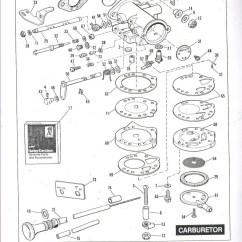 Club Car Golf Cart Parts Diagram Trailer Plug Wiring 7 Blade Harley Davidson