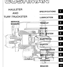 club car parts diagram september 2017 archives 23 club car carburetor diagram of club car parts [ 2550 x 3300 Pixel ]