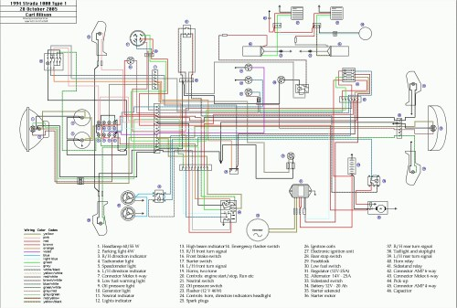 small resolution of vauxhall corsa wiring diagram wiring diagram and schematics rh rivcas org corsa b fuse box corsa