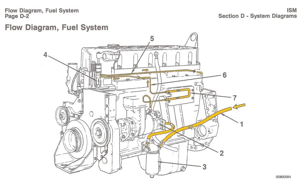 medium resolution of cummins isx engine diagram cummins isx ecm wiring diagram engine m11 fooddailyub of cummins isx