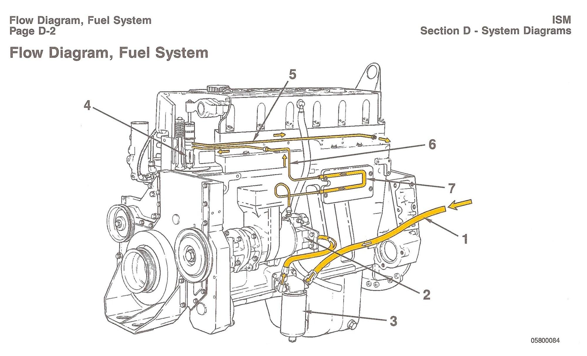 hight resolution of cummins isx engine diagram cummins isx ecm wiring diagram engine m11 fooddailyub of cummins isx