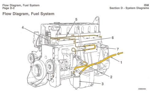 small resolution of cummins isx engine diagram cummins isx ecm wiring diagram engine m11 fooddailyub of cummins isx