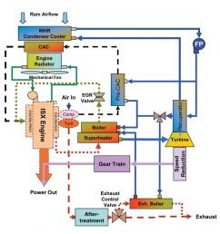 isx ecm wiring mins isx engine diagram mins isx ecm wiring diagram engine m11  [ 1200 x 1600 Pixel ]