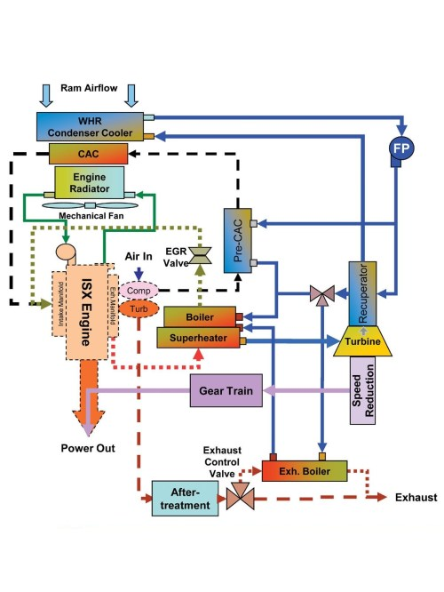 small resolution of isx ecm wiring mins isx engine diagram mins isx ecm wiring diagram engine m11
