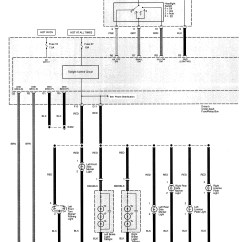 Start Stop Wiring Diagram Labelled Of Human Breathing System Eaton Motor Starter Impremedia