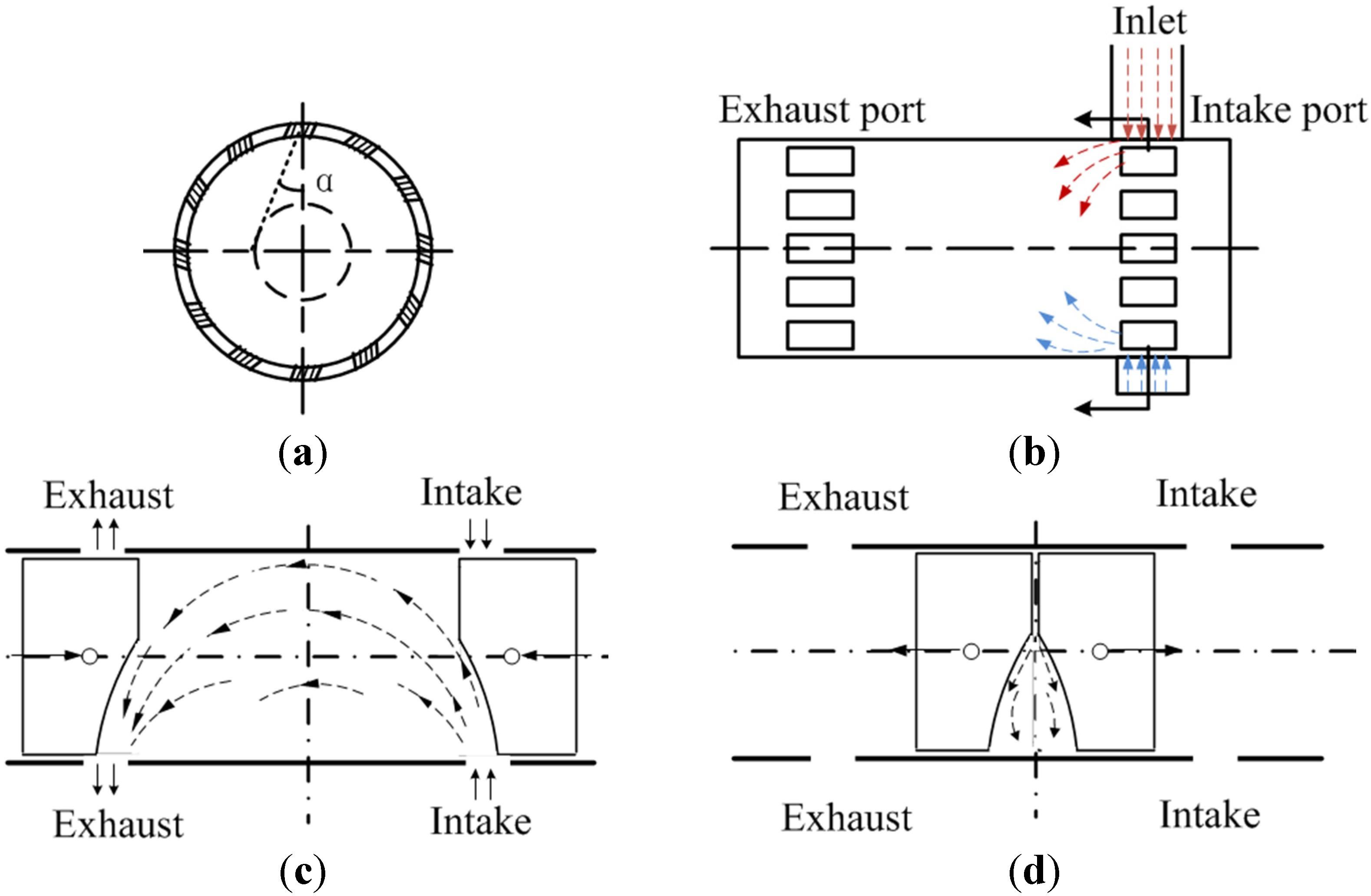 Diagram Of 2 Stroke Engine