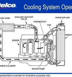 2002 ford focus cooling fan wiring diagram 2002 ford focus [ 2197 x 1526 Pixel ]