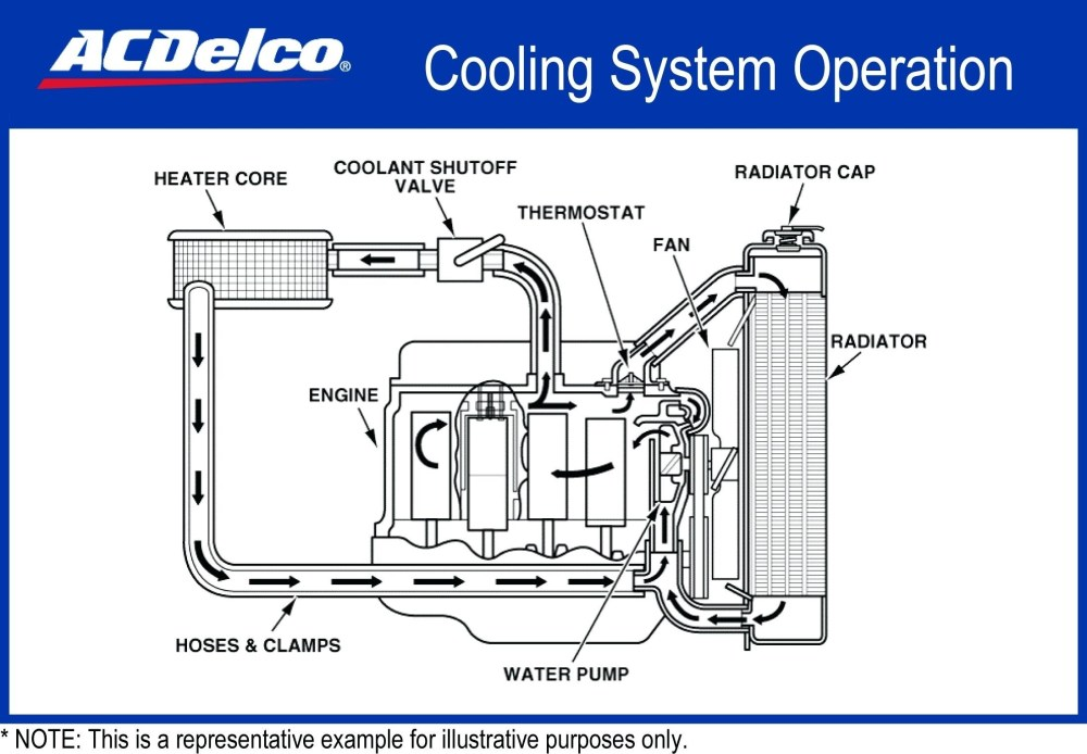 medium resolution of 2002 ford focus cooling fan wiring diagram 2002 ford focus
