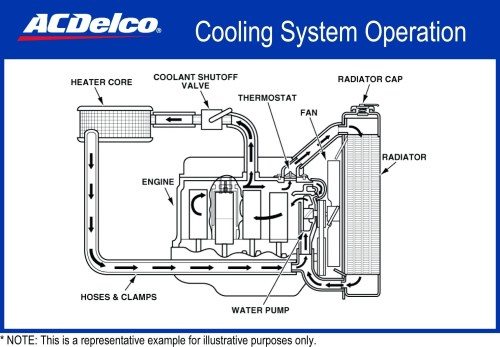 small resolution of 2002 ford focus cooling fan wiring diagram 2002 ford focus