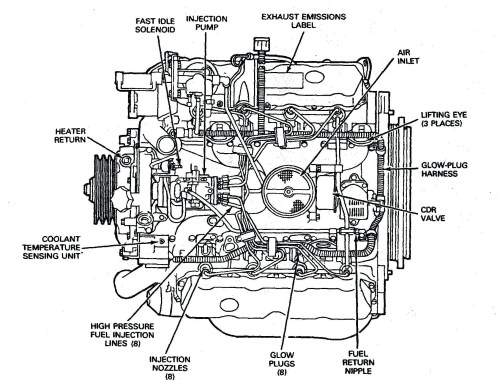 small resolution of diagram of car engine parts kawasaki engine parts diagram delighted inspiration of diagram of car engine