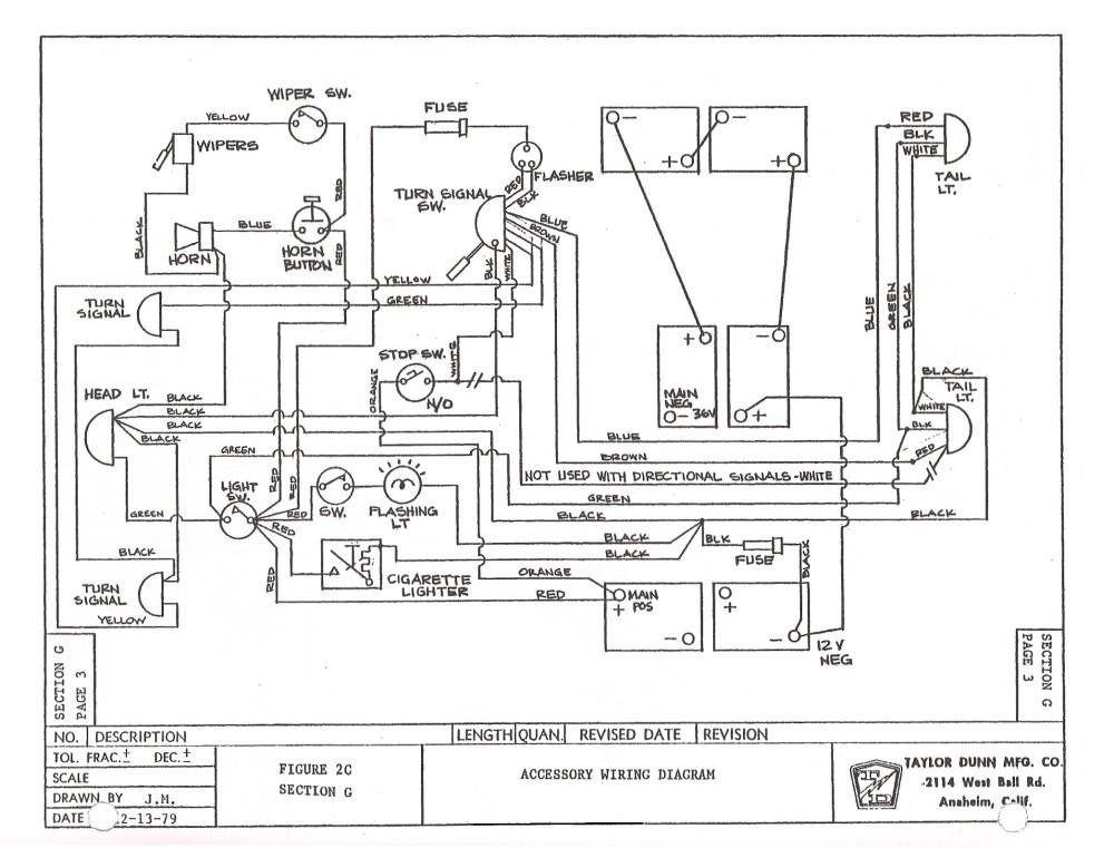 medium resolution of diagram of club car parts 1963 harley davidson golf cart wiring diagram free download wiring of