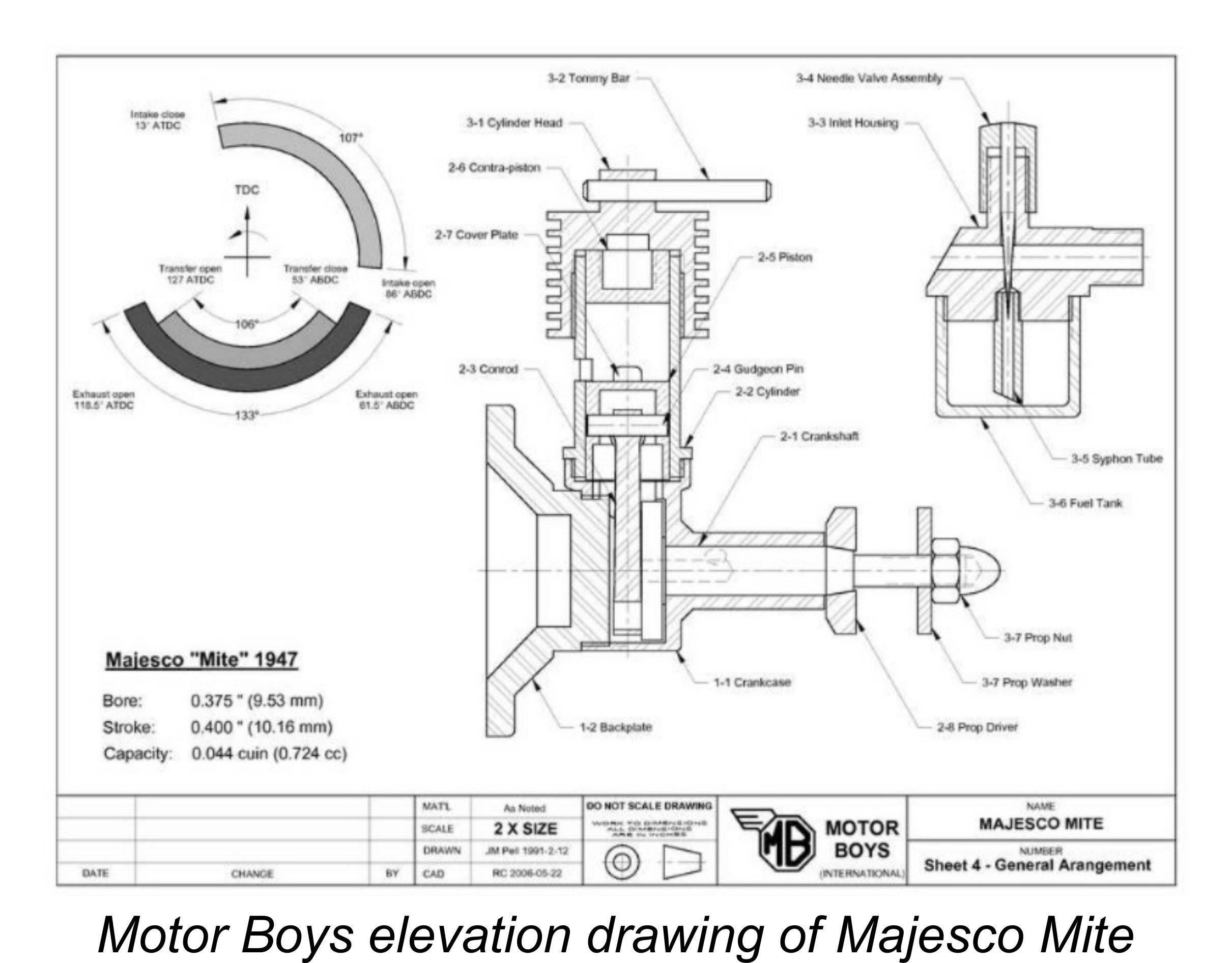 Diesel Engine Block Diagram Electric Generator Diagram Eee